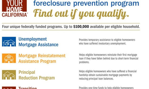 Keep Your Home California – Unemployment Mortgage Insurance